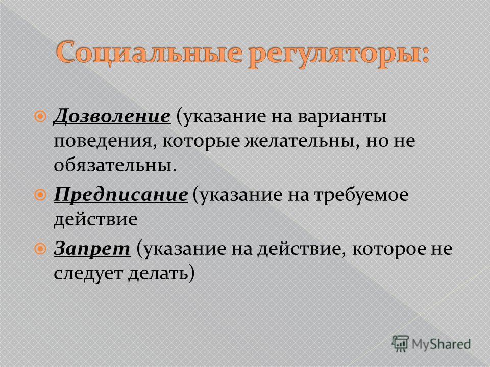 Дозволение (указание на варианты поведения, которые желательны, но не обязательны. Предписание (указание на требуемое действие Запрет (указание на действие, которое не следует делать)