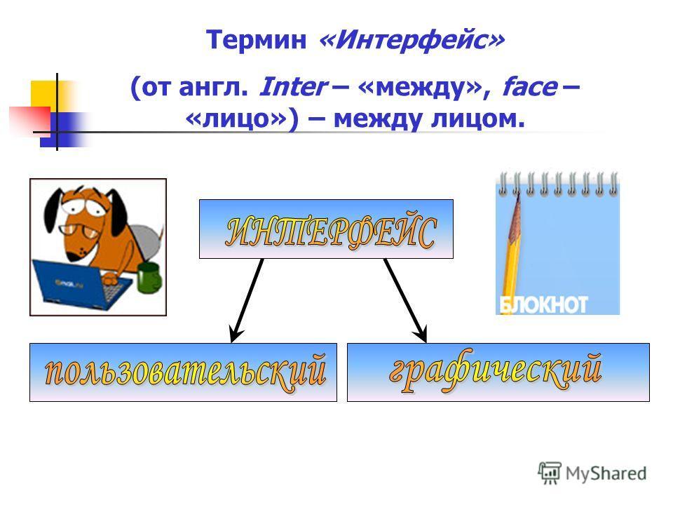 Термин «Интерфейс» (от англ. Inter – «между», face – «лицо») – между лицом.