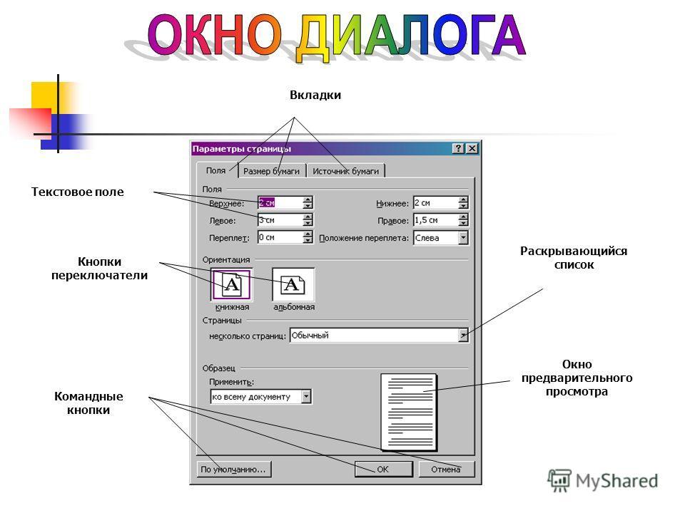 Вкладки Окно предварительного просмотра Текстовое поле Раскрывающийся список Кнопки переключатели Командные кнопки