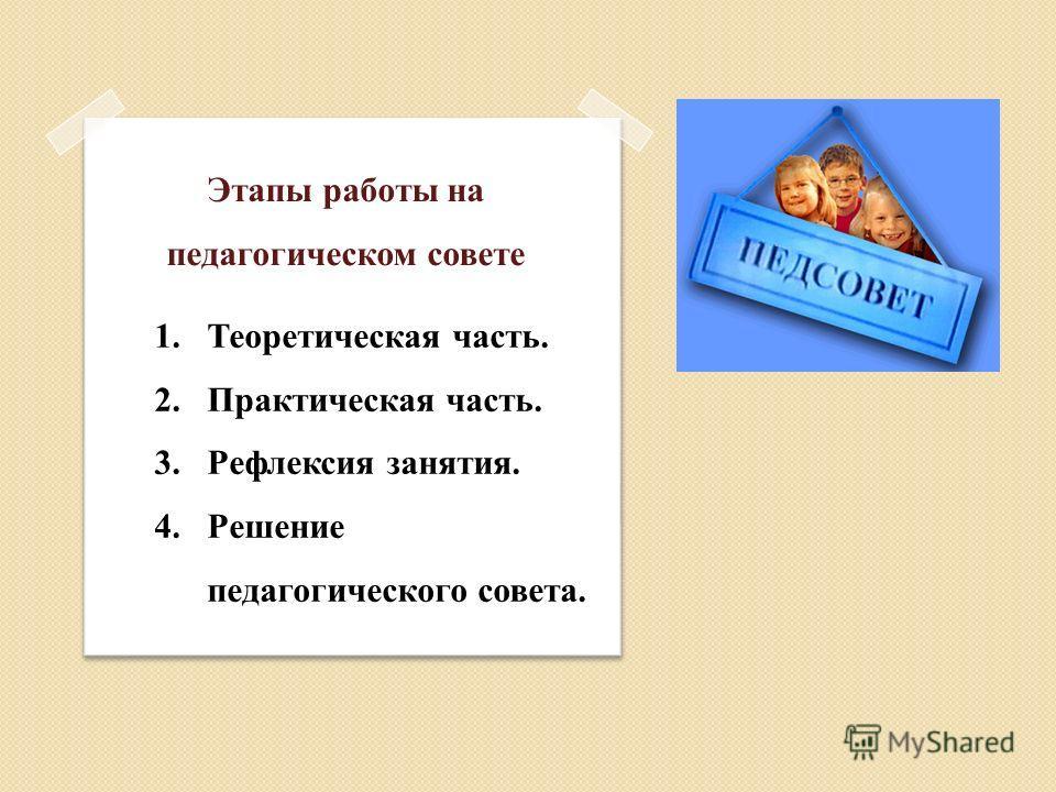 Этапы работы на педагогическом совете 1.Теоретическая часть. 2.Практическая часть. 3.Рефлексия занятия. 4.Решение педагогического совета.