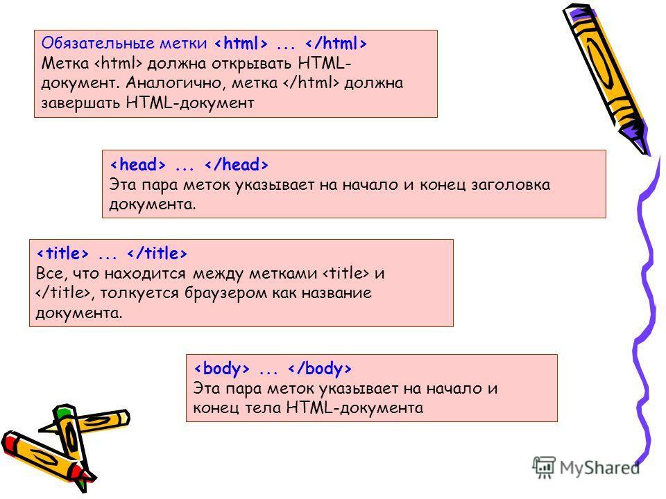 Обязательные метки... Метка должна открывать HTML- документ. Аналогично, метка должна завершать HTML-документ... Эта пара меток указывает на начало и конец заголовка документа.... Все, что находится между метками и, толкуется браузером как название д