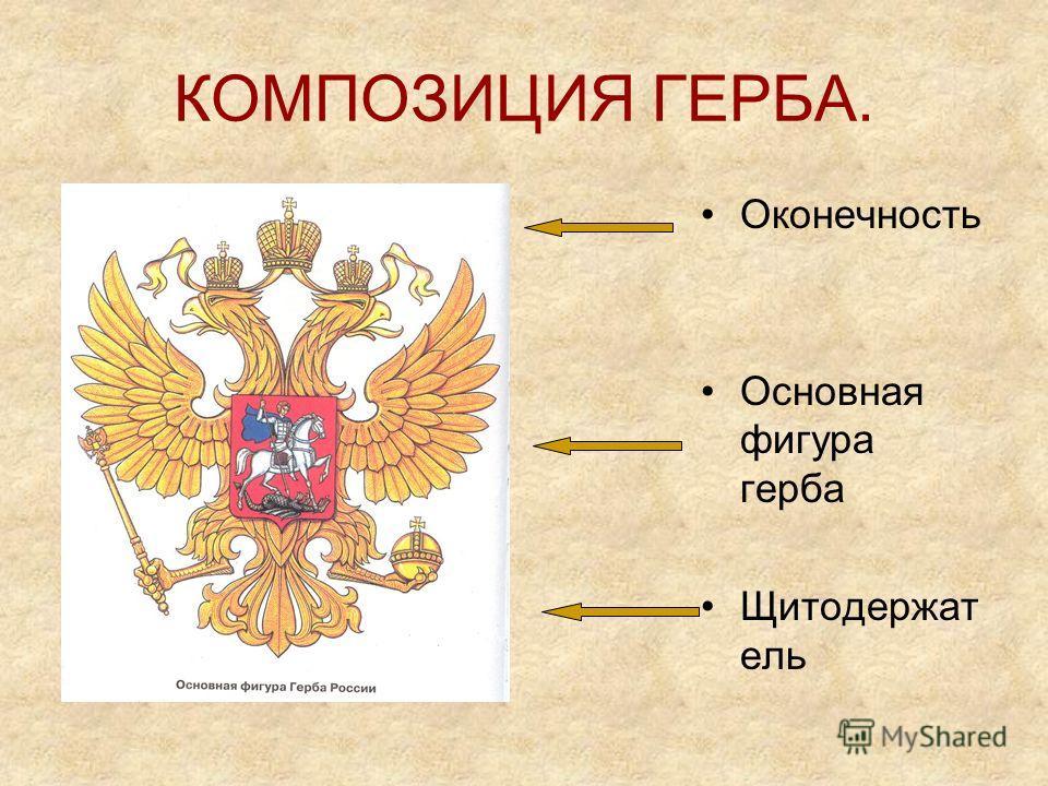 КОМПОЗИЦИЯ ГЕРБА. Оконечность Основная фигура герба Щитодержат ель