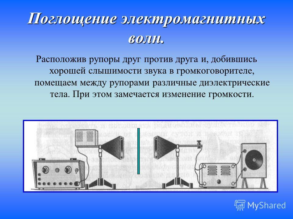 Поглощение электромагнитных волн. Расположив рупоры друг против друга и, добившись хорошей слышимости звука в громкоговорителе, помещаем между рупорами различные диэлектрические тела. При этом замечается изменение громкости.