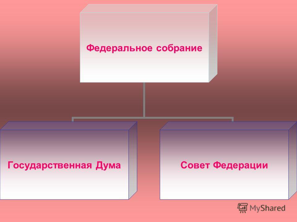 Федеральное собрание Государственная Дума Совет Федерации