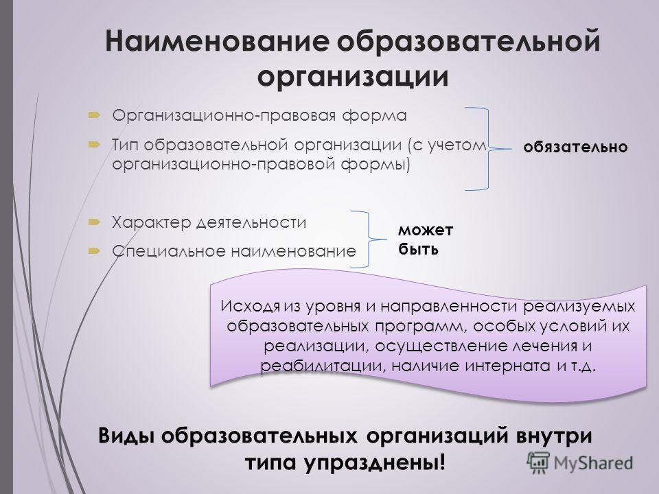 Наименование образовательной организации Организационно-правовая форма Тип образовательной организации (с учетом организационно-правовой формы) Характер деятельности Специальное наименование обязательно может быть Исходя из уровня и направленности ре