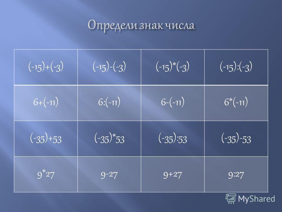 (-15)+(-3)(-15)-(-3)(-15)*(-3)(-15):(-3) 6+(-11)6:(-11)6-(-11)6*(-11) (-35)+53(-35)*53(-35):53(-35)-53 9*279-279+279:27