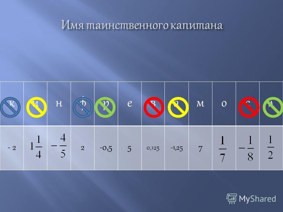 кинфревамосл - 22-0,55 0,125 -1,25 7