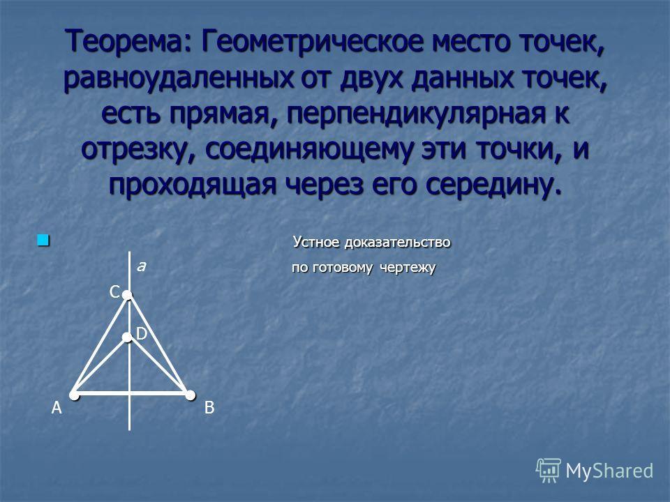 Теорема: Геометрическое место точек, равноудаленных от двух данных точек, есть прямая, перпендикулярная к отрезку, соединяющему эти точки, и проходящая через его середину. Устное доказательство Устное доказательство по готовому чертежу по готовому че