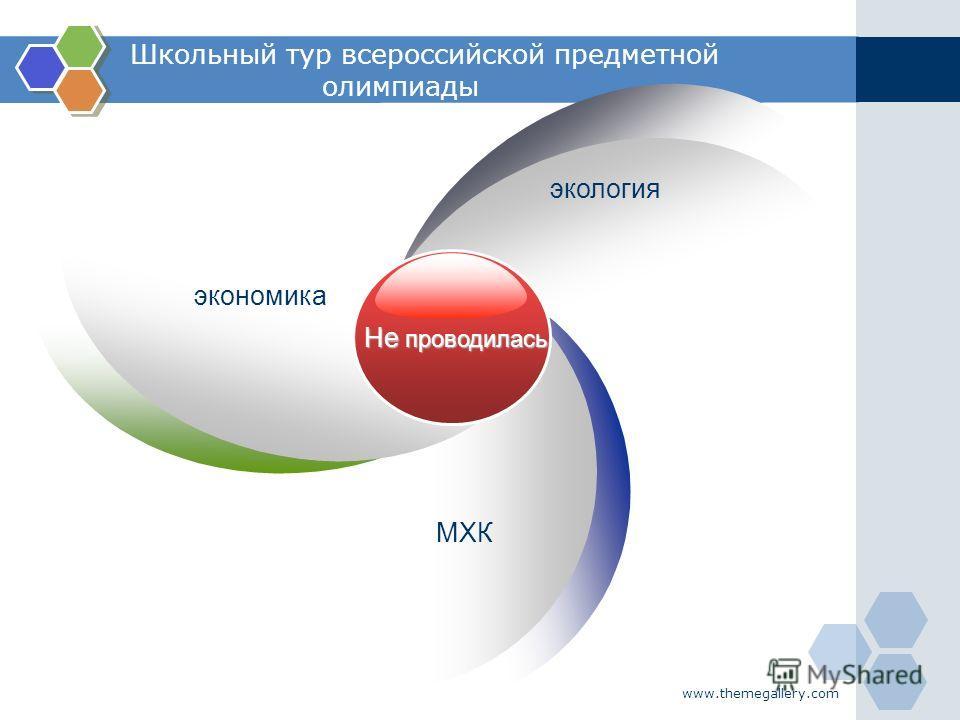 www.themegallery.com Школьный тур всероссийской предметной олимпиады Не проводилась экономика экология МХК