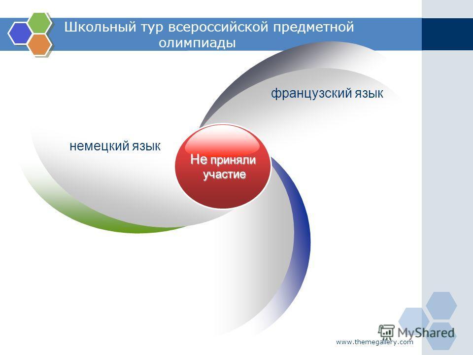 www.themegallery.com Школьный тур всероссийской предметной олимпиады Не приняли участие участие немецкий язык французский язык