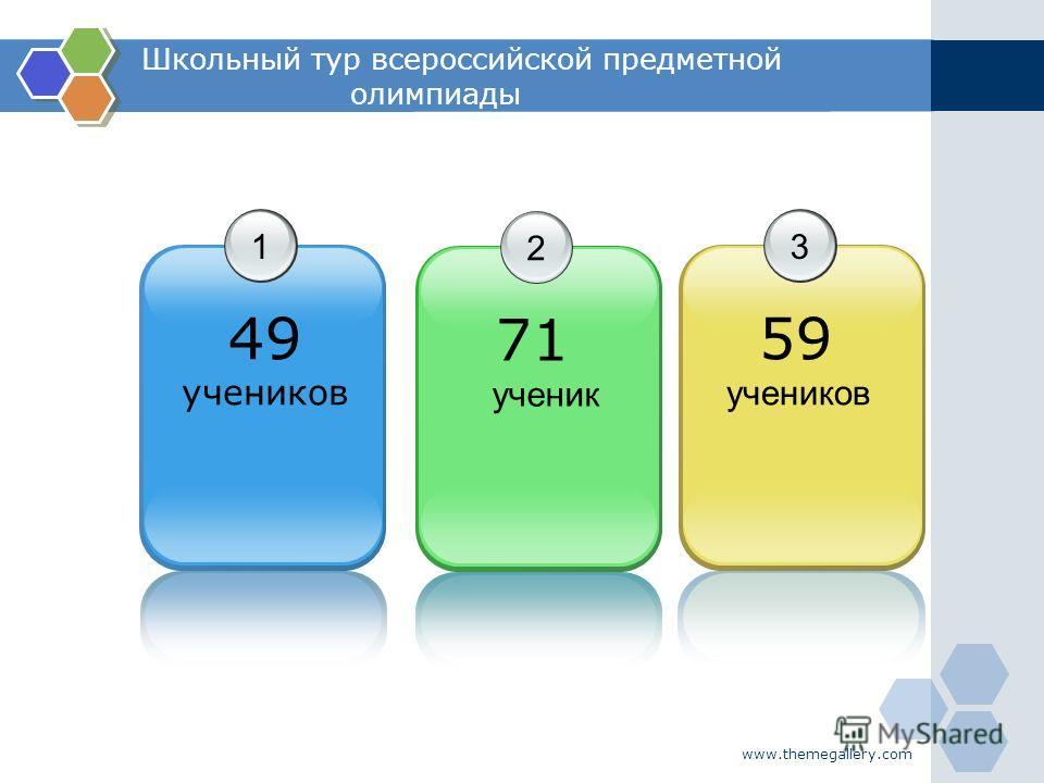 www.themegallery.com Школьный тур всероссийской предметной олимпиады 1 49 учеников 2 71 ученик 3 59 учеников
