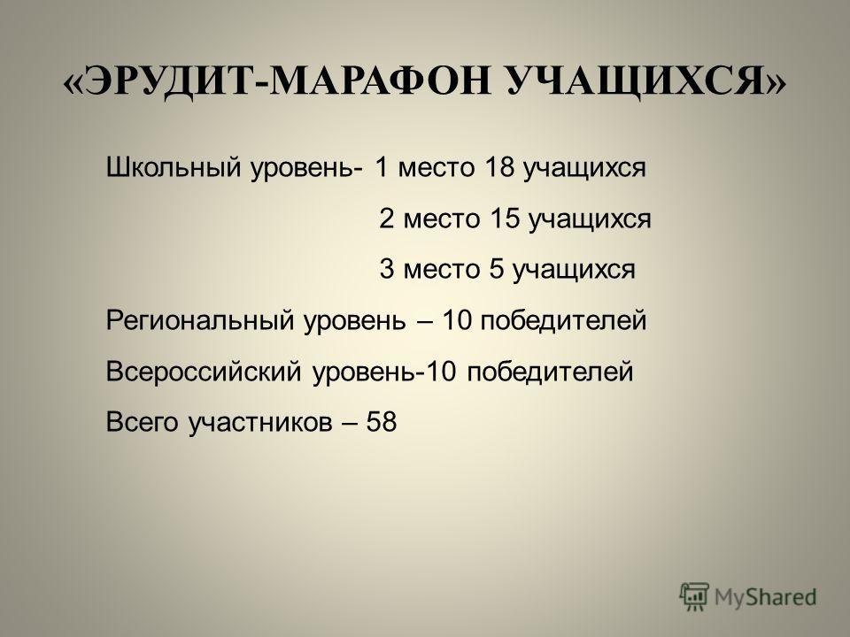 «ЭРУДИТ-МАРАФОН УЧАЩИХСЯ» Школьный уровень- 1 место 18 учащихся 2 место 15 учащихся 3 место 5 учащихся Региональный уровень – 10 победителей Всероссийский уровень-10 победителей Всего участников – 58