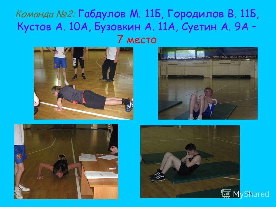 39 Команда 2: Габдулов М. 11Б, Городилов В. 11Б, Кустов А. 10А, Бузовкин А. 11А, Суетин А. 9А – 7 место