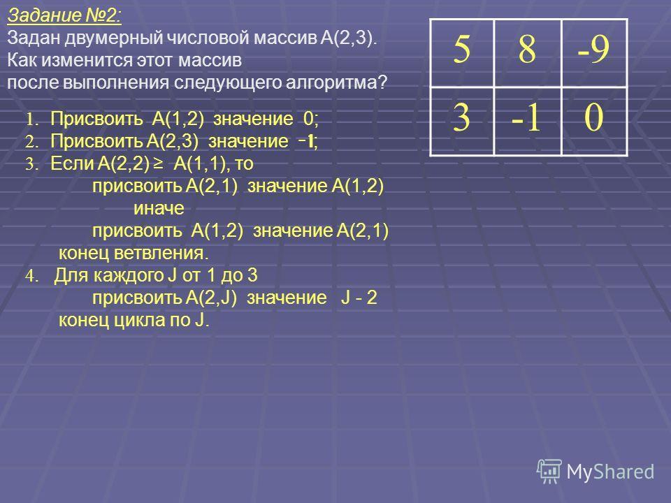 Задание 2: Задан двумерный числовой массив А(2,3). Как изменится этот массив после выполнения следующего алгоритма? 1. Присвоить А(1,2) значение 0; 2. Присвоить А(2,3) значение 1 ; 3. Если А(2,2) А(1,1), то присвоить А(2,1) значение А(1,2) иначе прис