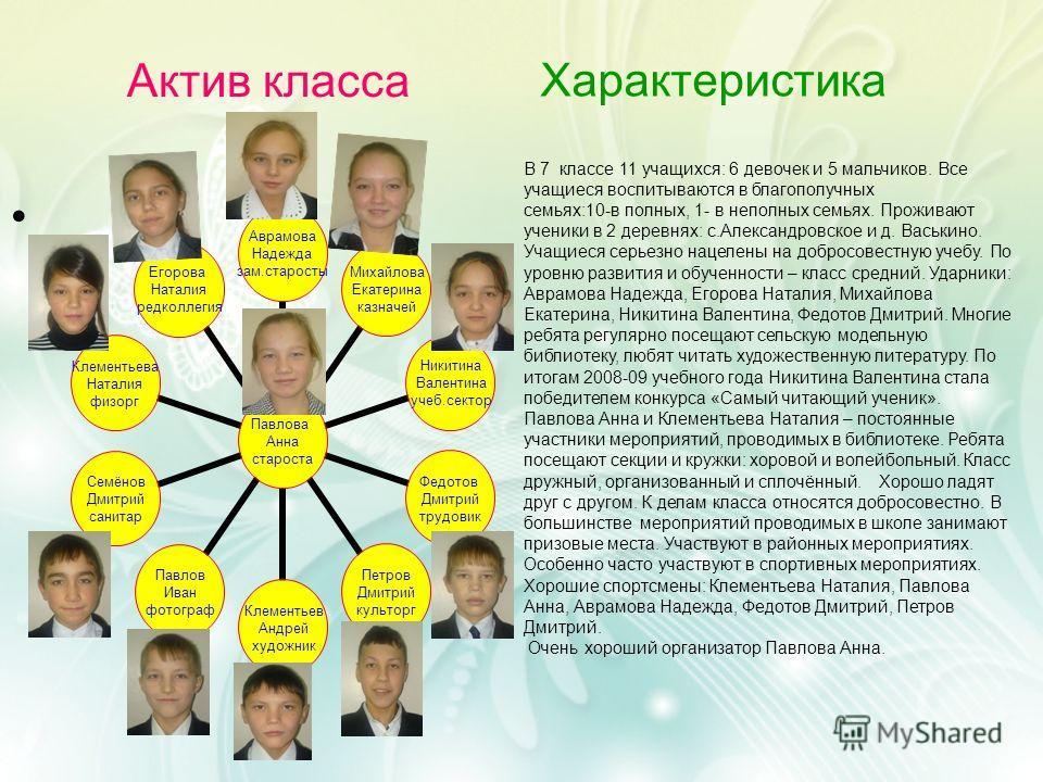 Актив класса Характеристика В 7 классе 11 учащихся: 6 девочек и 5 мальчиков. Все учащиеся воспитываются в благополучных семьях:10-в полных, 1- в неполных семьях. Проживают ученики в 2 деревнях: с.Александровское и д. Васькино. Учащиеся серьезно нацел