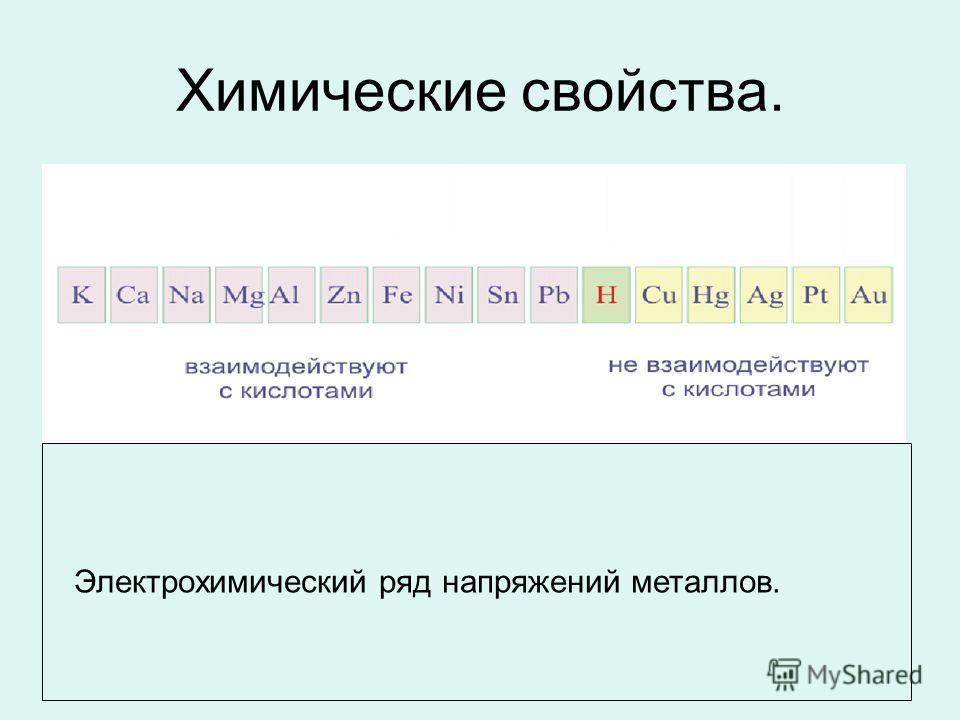 Химические свойства. Электрохимический ряд напряжений металлов.