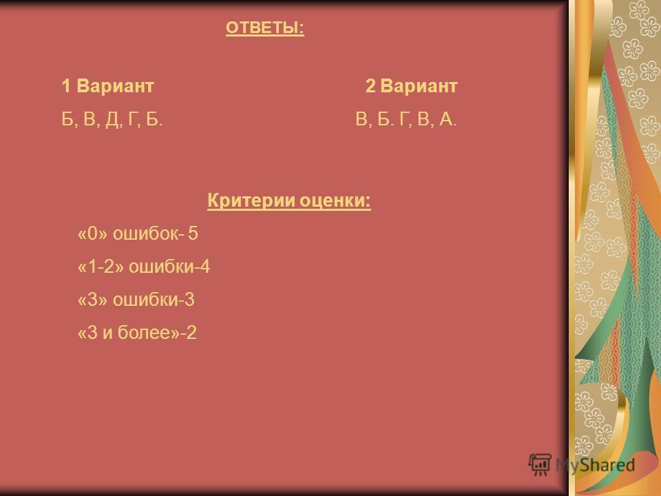 1 Вариант 2 Вариант Б, В, Д, Г, Б. В, Б. Г, В, А. Критерии оценки: «0» ошибок- 5 «1-2» ошибки-4 «3» ошибки-3 «3 и более»-2 ОТВЕТЫ:
