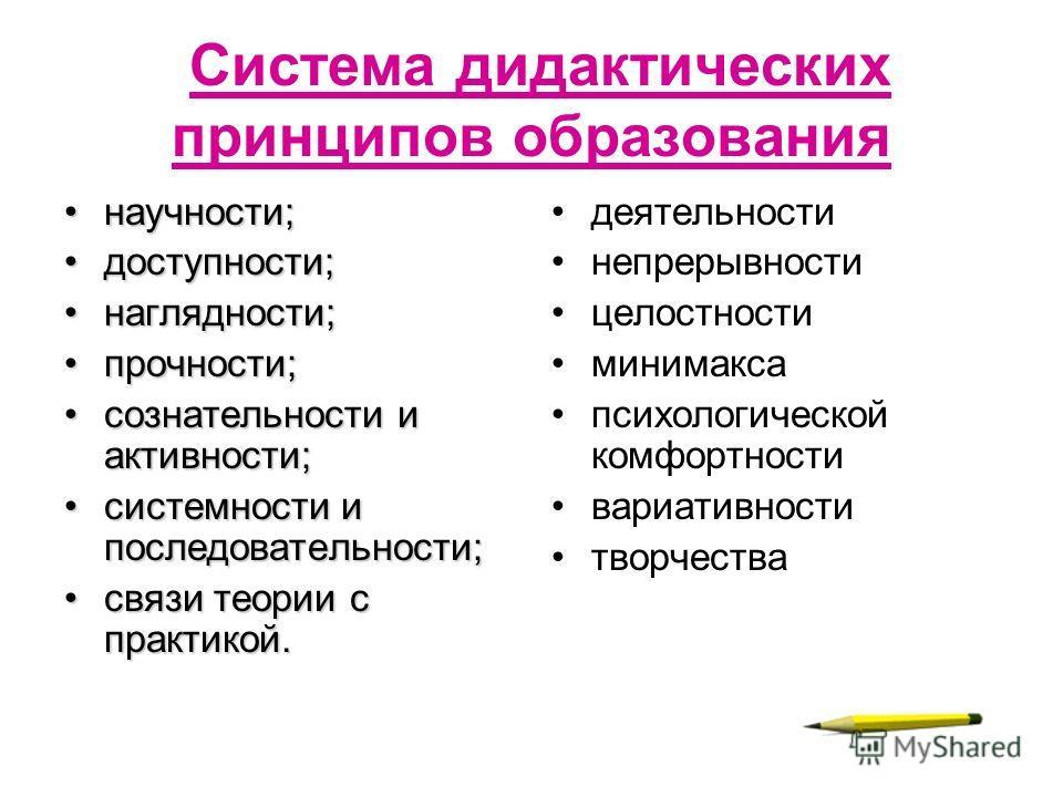Система дидактических принципов образования научности;научности; доступности;доступности; наглядности;наглядности; прочности;прочности; сознательности и активности;сознательности и активности; системности и последовательности;системности и последоват