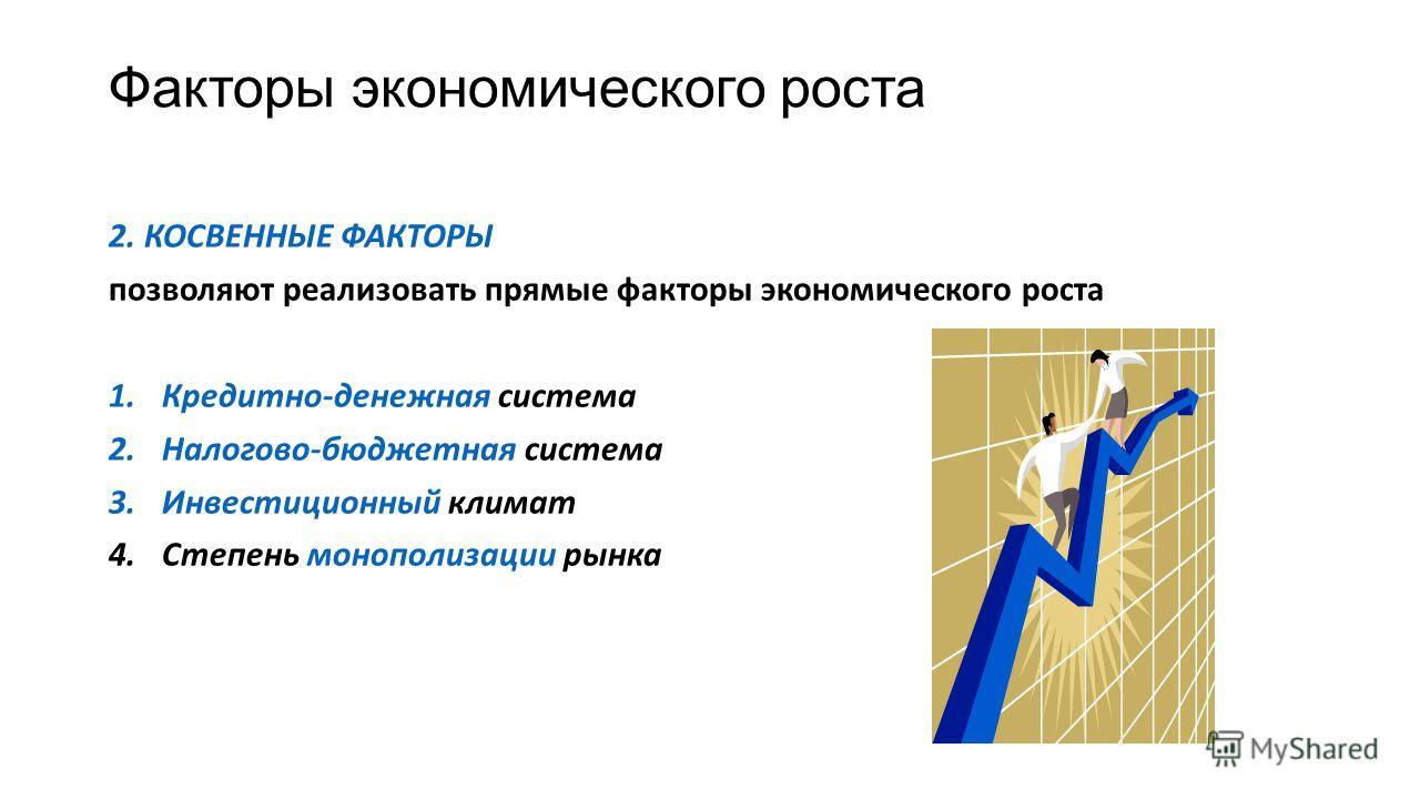 Факторы экономического роста 2. КОСВЕННЫЕ ФАКТОРЫ позволяют реализовать прямые факторы экономического роста 1.Кредитно-денежная система 2.Налогово-бюджетная система 3.Инвестиционный климат 4.Степень монополизации рынка
