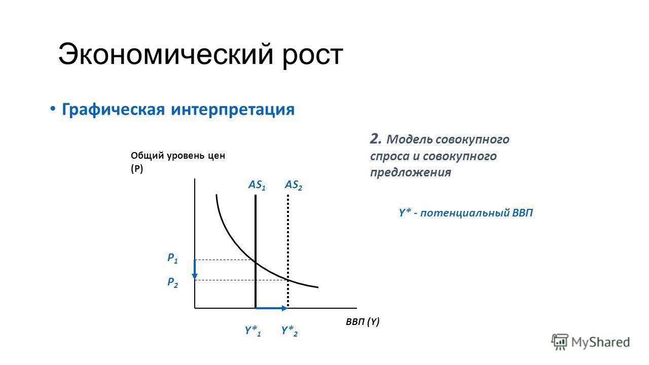 Презентация на тему ТЕМА ЭКОНОМИЧЕСКИЙ РОСТ Если рост  4 Экономический