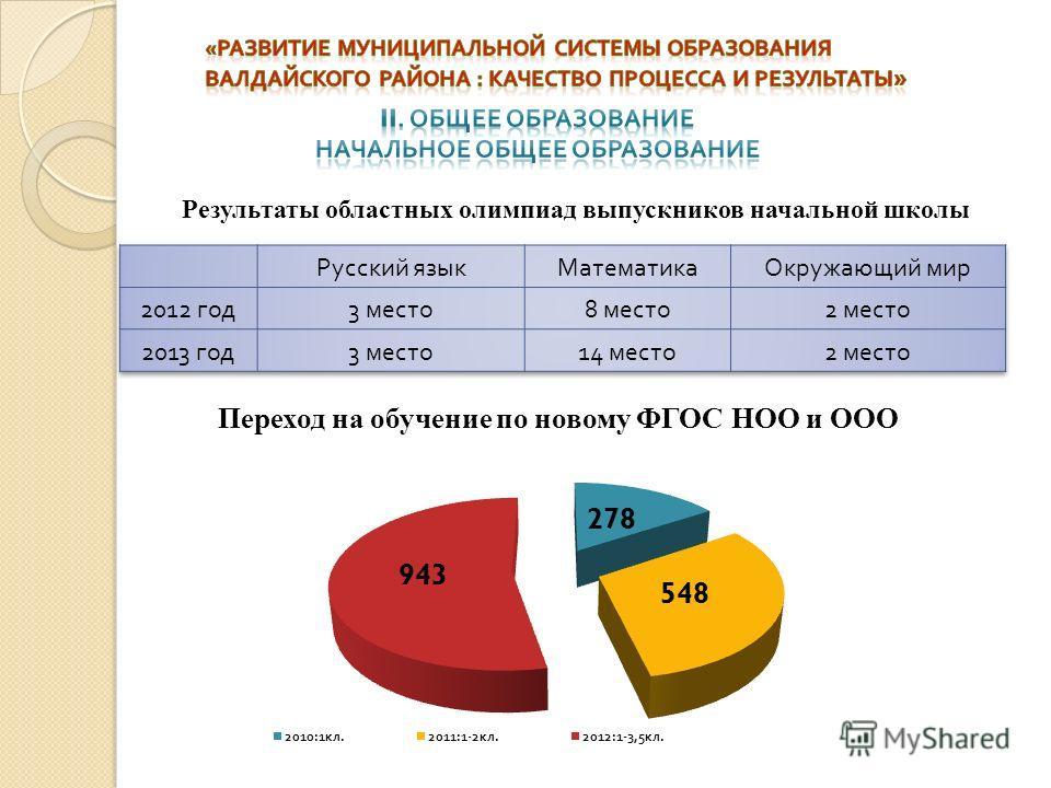 Результаты областных олимпиад выпускников начальной школы Переход на обучение по новому ФГОС НОО и ООО