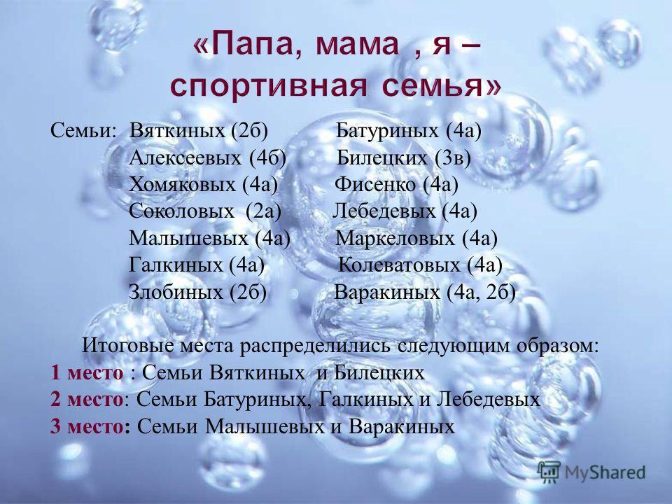 Семьи : Вяткиных (2 б ) Батуриных (4 а ) Алексеевых (4 б ) Билецких (3 в ) Хомяковых (4 а ) Фисенко (4 а ) Соколовых (2 а ) Лебедевых (4 а ) Малышевых (4 а ) Маркеловых (4 а ) Галкиных (4 а ) Колеватовых (4 а ) Злобиных (2 б ) Варакиных (4 а, 2 б ) И
