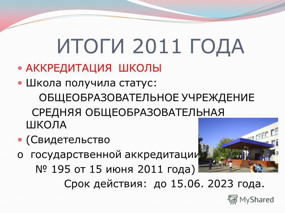 ИТОГИ 2011 ГОДА АККРЕДИТАЦИЯ ШКОЛЫ Школа получила статус: ОБЩЕОБРАЗОВАТЕЛЬНОЕ УЧРЕЖДЕНИЕ СРЕДНЯЯ ОБЩЕОБРАЗОВАТЕЛЬНАЯ ШКОЛА (Свидетельство о государственной аккредитации 195 от 15 июня 2011 года) Срок действия: до 15.06. 2023 года.