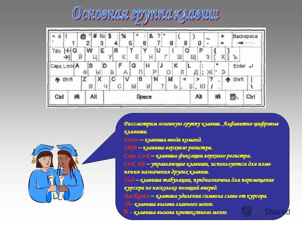 Рассмотрим основную группу клавиш. Алфавитно-цифровые клавиши. Enter – клавиша ввода команд. Shift – клавиша верхнего регистра. Caps Lock – клавиша фиксации верхнего регистра. Ctrl, Alt – управляющие клавиши, используются для изме- нения назначения д