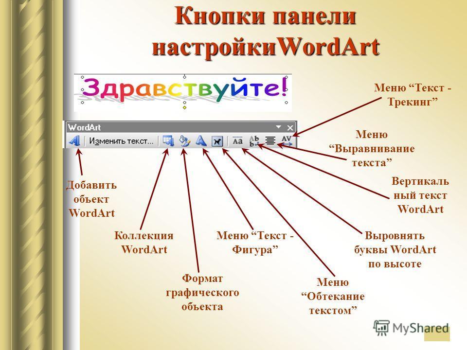 Кнопки панели настройкиWordArt Добавить объект WordArt Коллекция WordArt Формат графического объекта Меню Текст - Фигура МенюОбтекание текстом Выровнять буквы WordArt по высоте Вертикаль ный текст WordArt Меню Текст - Трекинг МенюВыравнивание текста