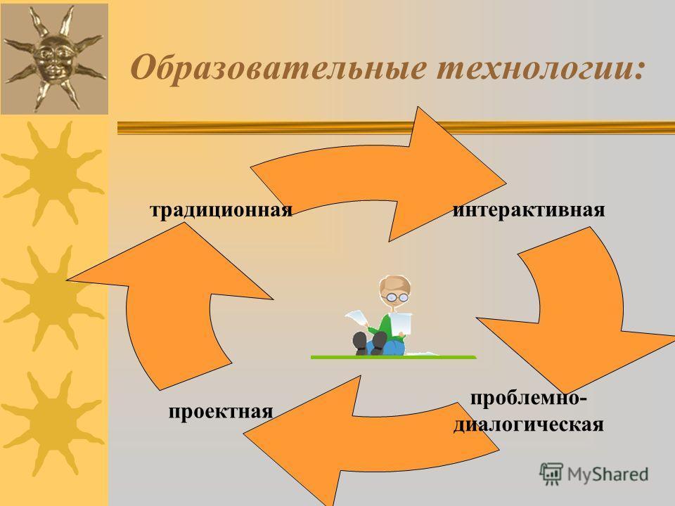 Образовательные технологии: интерактивная проблемно- диалогическая проектная традиционная