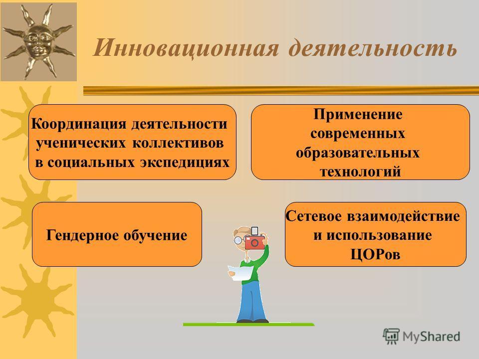 Инновационная деятельность Применение современных образовательных технологий Координация деятельности ученических коллективов в социальных экспедициях Сетевое взаимодействие и использование ЦОРов Гендерное обучение
