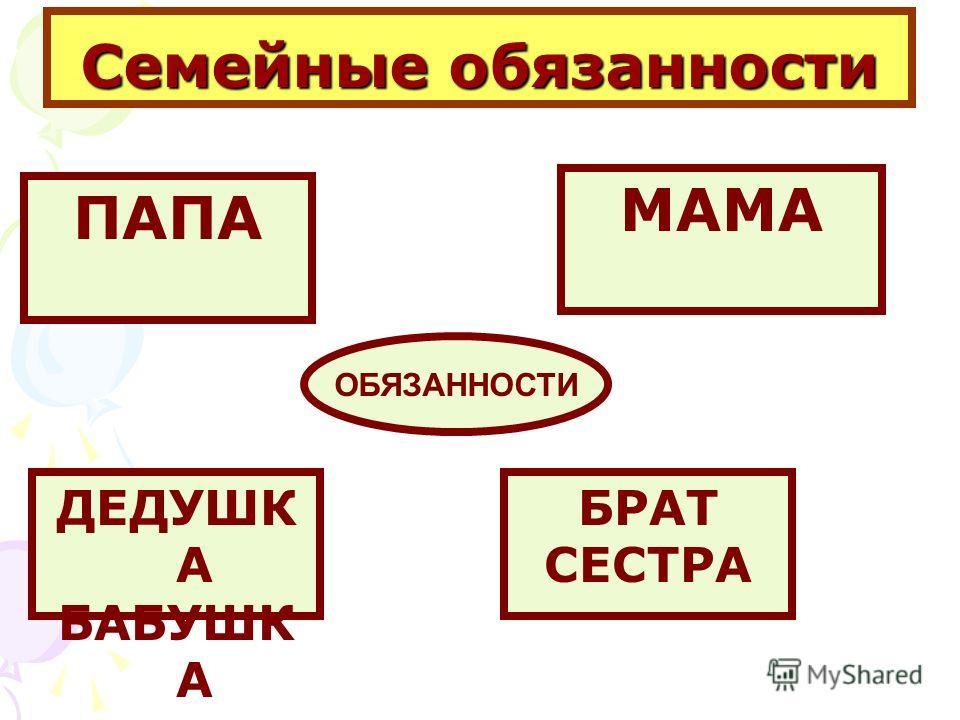 Семейные обязанности ОБЯЗАННОСТИ МАМА БРАТ СЕСТРА ПАПА ДЕДУШК А БАБУШК А