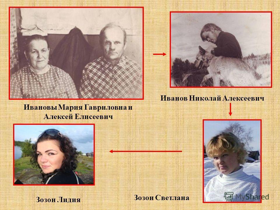 Ивановы Мария Гавриловна и Алексей Елисеевич Иванов Николай Алексеевич Зозон Светлана Зозон Лидия