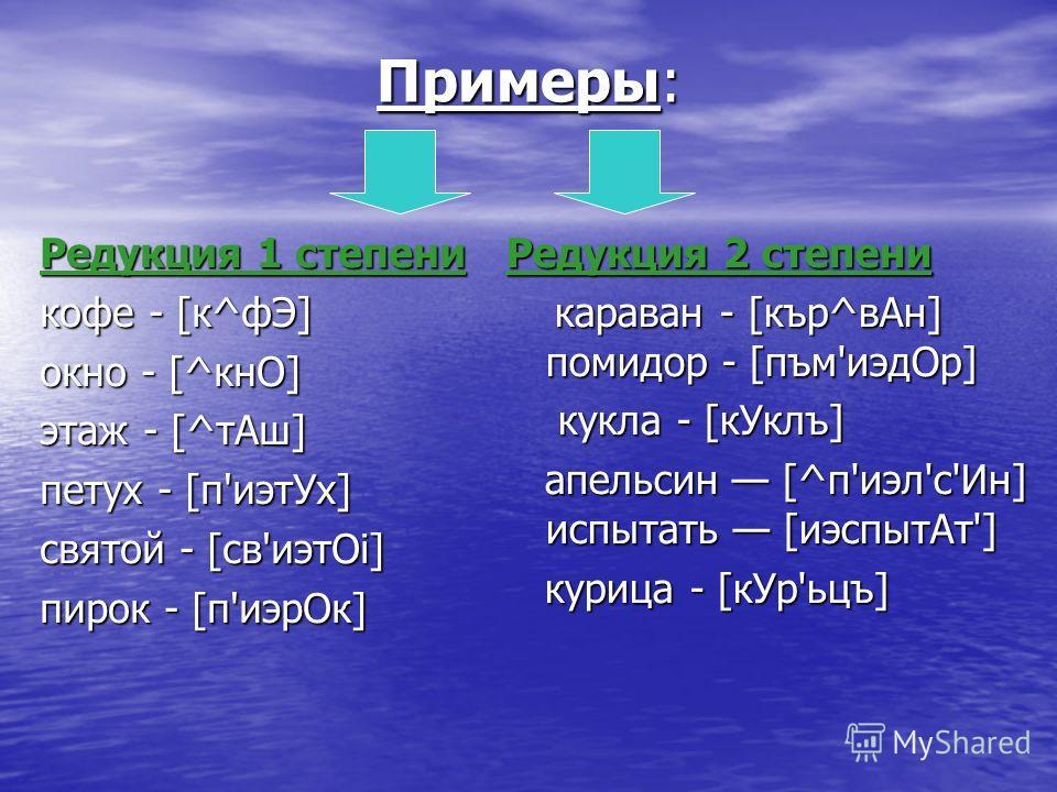 Примеры: Редукция 1 степени кофе - [к^фЭ] окно - [^кнО] этаж - [^тАш] петух - [п'иэтУх] святой - [св'иэтОi] пирок - [п'иэрОк] Редукция 2 степени караван - [кър^вАн] помидор - [пъм'иэдОр] караван - [кър^вАн] помидор - [пъм'иэдОр] кукла - [кУклъ] кукла