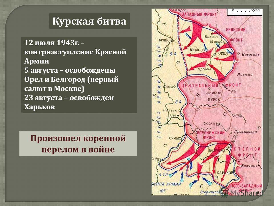 Курская битва 12 июля 1943 г. – контрнаступление Красной Армии 5 августа – освобождены Орел и Белгород ( первый салют в Москве ) 23 августа – освобожден Харьков Произошел коренной перелом в войне