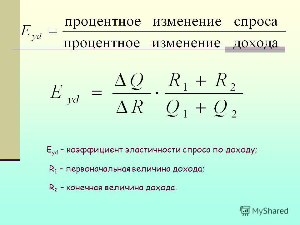 E yd – коэффициент эластичности спроса по доходу; R 1 – первоначальная величина дохода; R 2 – конечная величина дохода.