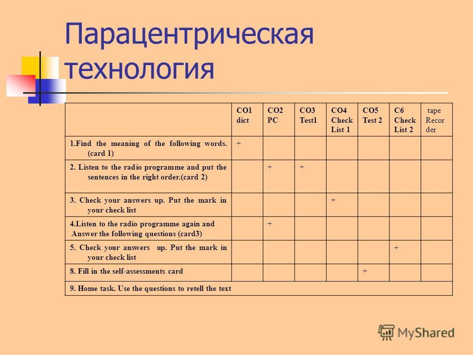 Парацентрическая технология CO1 dict CO2 PC CO3 Test1 CO4 Check List 1 CO5 Test 2 C6 Check List 2 tape Recor der 1.Find the meaning of the following words. (card 1) + 2. Listen to the radio programme and put the sentences in the right order.(card 2)