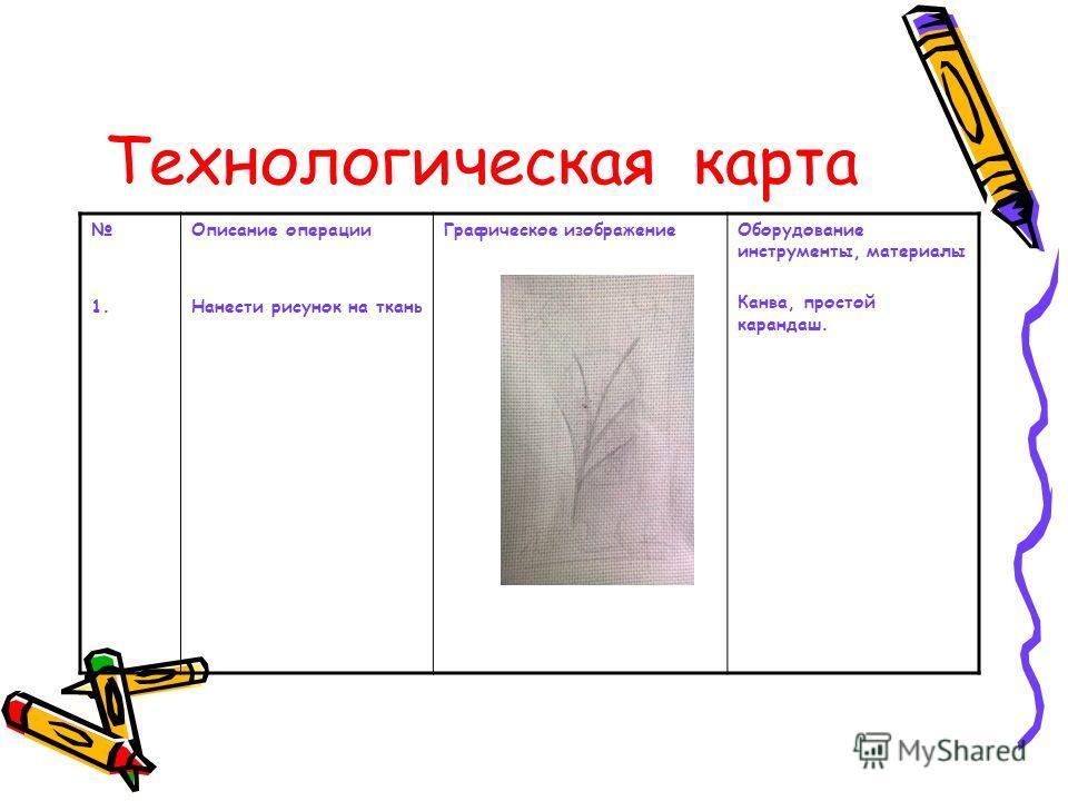 Технологическая карта 1. Описание операции Нанести рисунок на ткань Графическое изображениеОборудование инструменты, материалы Канва, простой карандаш.