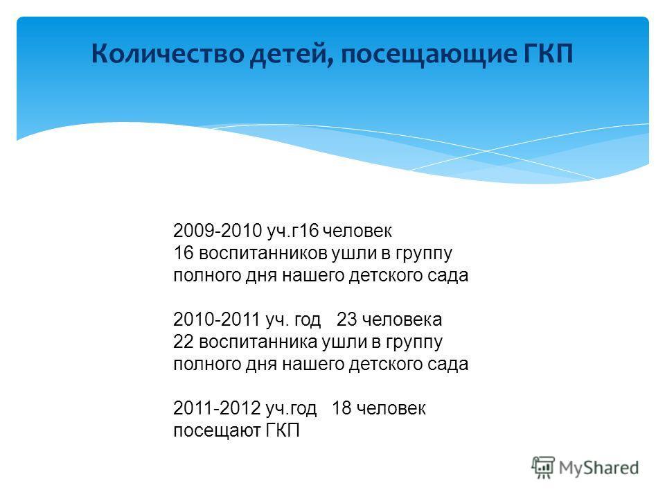 Количество детей, посещающие ГКП 2009-2010 уч.г16 человек 16 воспитанников ушли в группу полного дня нашего детского сада 2010-2011 уч. год 23 человека 22 воспитанника ушли в группу полного дня нашего детского сада 2011-2012 уч.год 18 человек посещаю