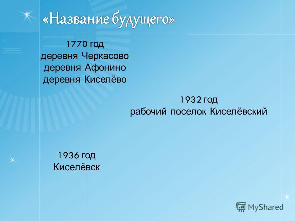 «Название будущего» 1770 год деревня Черкасово деревня Афонино деревня Киселёво 1932 год рабочий поселок Киселёвский 1936 год Киселёвск