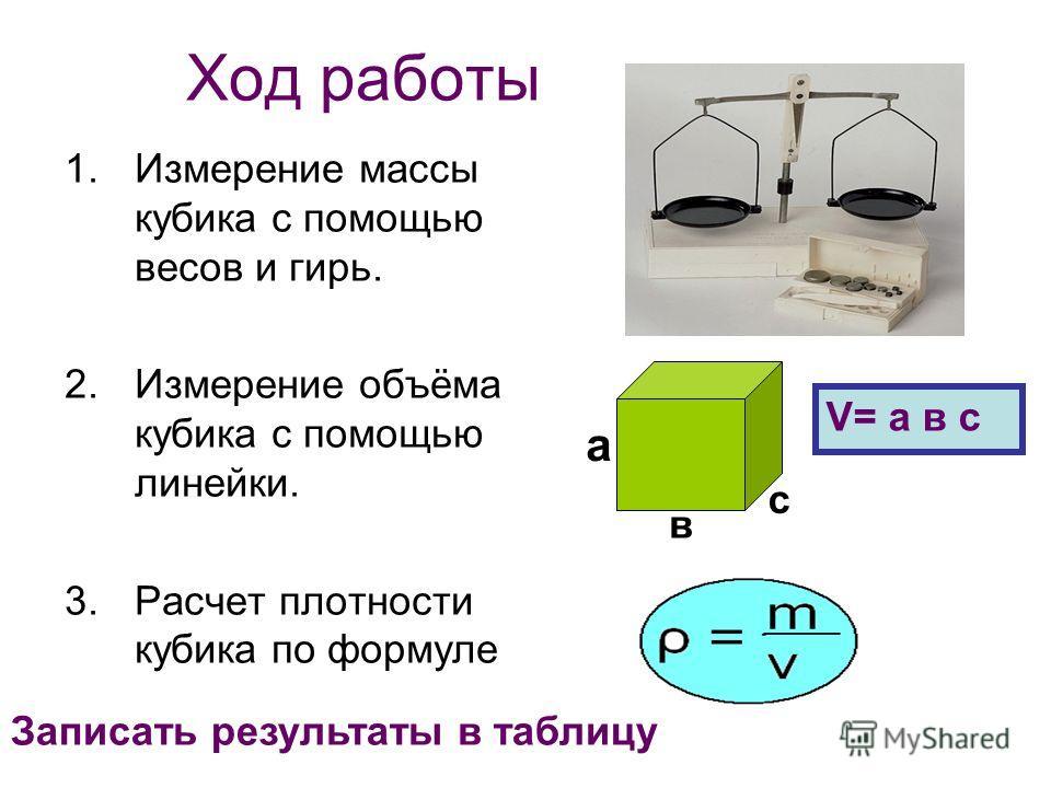 Ход работы 1.Измерение массы кубика с помощью весов и гирь. 2.Измерение объёма кубика с помощью линейки. 3.Расчет плотности кубика по формуле а в с V= а в с Записать результаты в таблицу