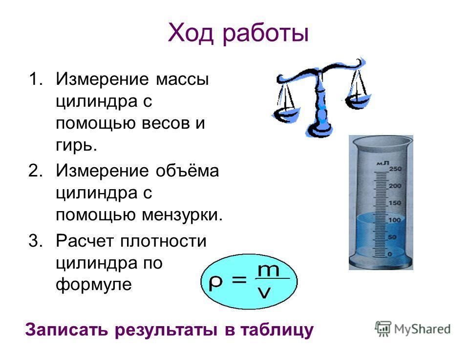 Ход работы 1.Измерение массы цилиндра с помощью весов и гирь. 2.Измерение объёма цилиндра с помощью мензурки. 3.Расчет плотности цилиндра по формуле Записать результаты в таблицу