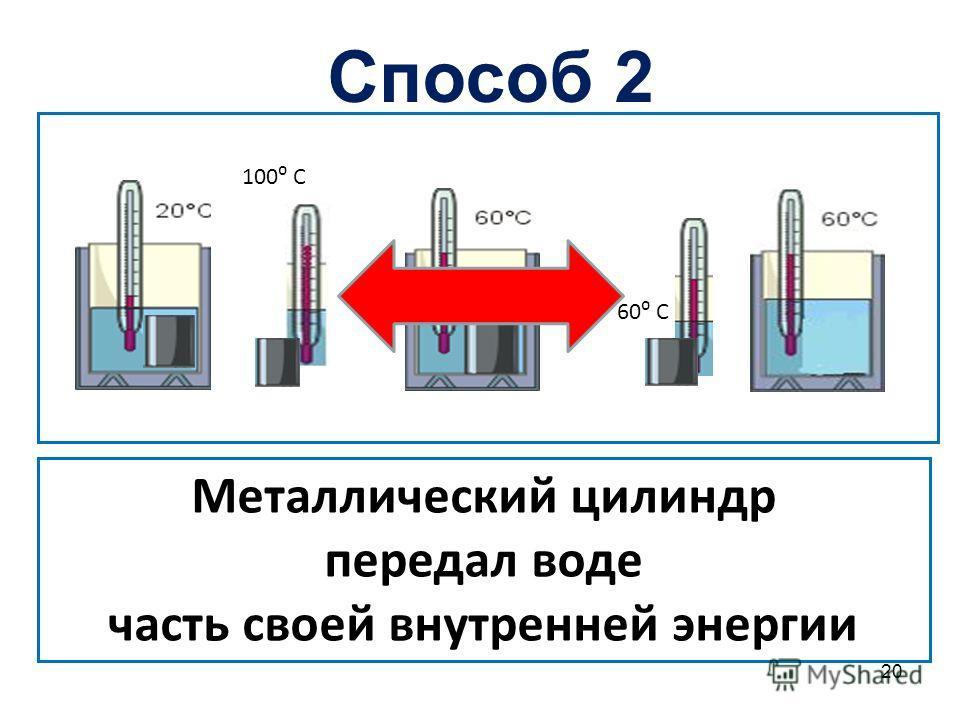 100 С 60 С Металлический цилиндр передал воде часть своей внутренней энергии 20 Способ 2
