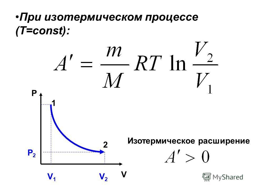 При изотермическом процессе (Т=const): P V Изотермическое расширение Р2Р2 1 2 V1V1 V2V2