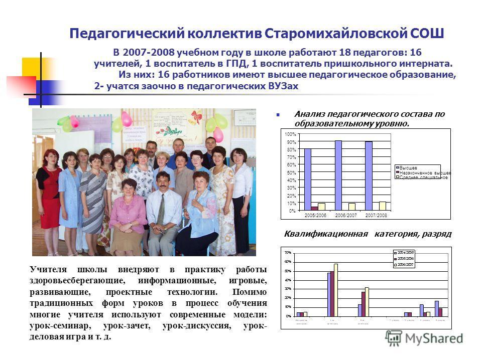 Педагогический коллектив Старомихайловской СОШ Анализ педагогического состава по образовательному уровню. 0% 10% 20% 30% 40% 50% 60% 70% 80% 90% 100% 2005/20062006/20072007/2008 Высшее Незаконченное высшее Среднее специальное Квалификационная категор