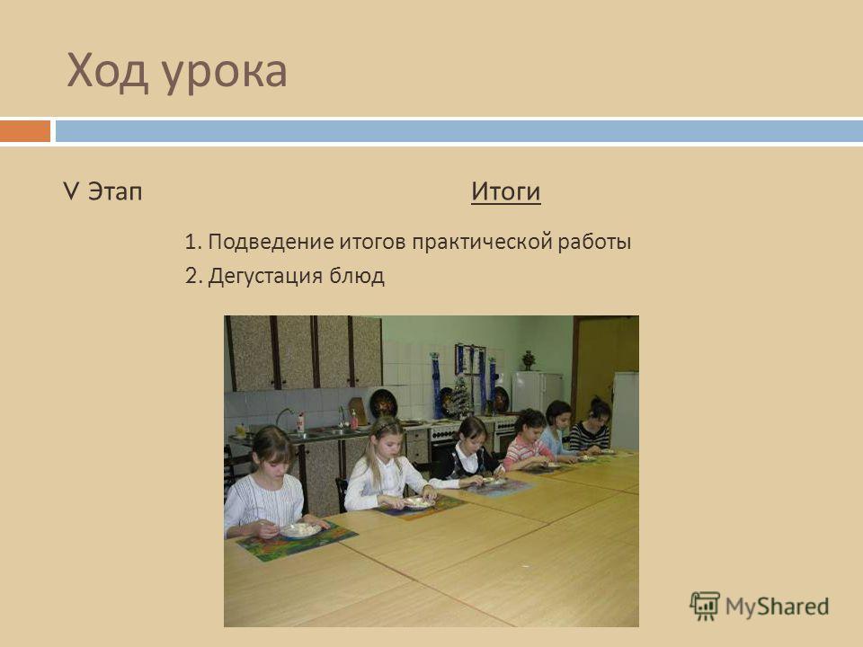 Ход урока V ЭтапИтоги 2. Дегустация блюд 1. Подведение итогов практической работы