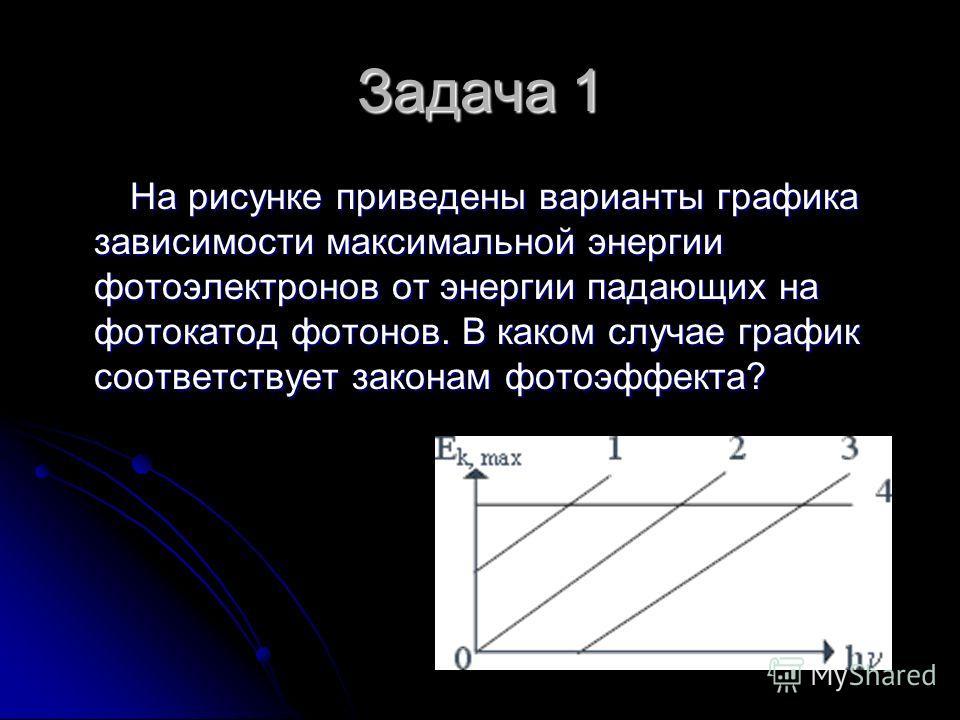 Задача 1 На рисунке приведены варианты графика зависимости максимальной энергии фотоэлектронов от энергии падающих на фотокатод фотонов. В каком случае график соответствует законам фотоэффекта? На рисунке приведены варианты графика зависимости максим