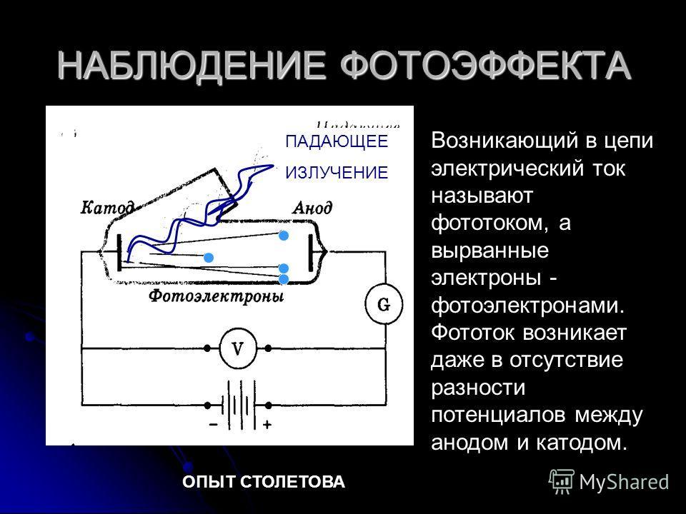 НАБЛЮДЕНИЕ ФОТОЭФФЕКТА ПАДАЮЩЕЕ ИЗЛУЧЕНИЕ ОПЫТ СТОЛЕТОВА Возникающий в цепи электрический ток называют фототоком, а вырванные электроны - фотоэлектронами. Фототок возникает даже в отсутствие разности потенциалов между анодом и катодом.