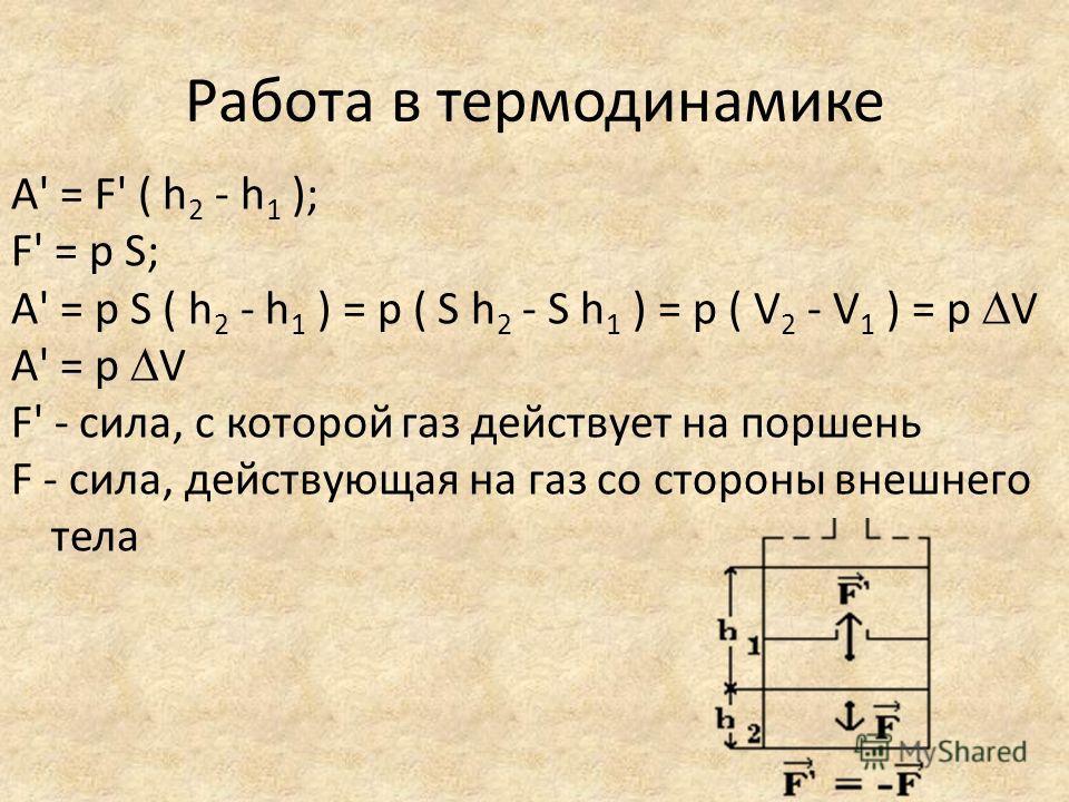 Работа в термодинамике A' = F' ( h 2 - h 1 ); F' = p S; A' = p S ( h 2 - h 1 ) = p ( S h 2 - S h 1 ) = p ( V 2 - V 1 ) = p V A' = p V F' - сила, с которой газ действует на поршень F - сила, действующая на газ со стороны внешнего тела