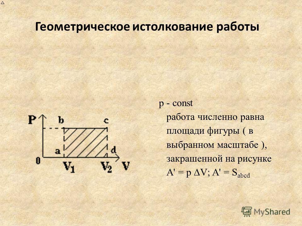 р - const работа численно равна площади фигуры ( в выбранном масштабе ), закрашенной на рисунке A' = p V; A' = S abcd Геометрическое истолкование работы